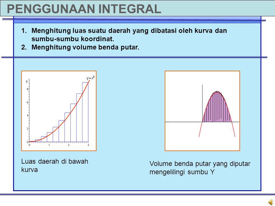 PENGGUNAAN INTEGRAL Menghitung luas suatu daerah yang dibatasi oleh kurva dan sumbu-sumbu koordinat.