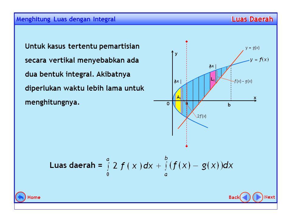 Luas daerah = Menghitung Luas dengan Integral Luas Daerah Luas Daerah