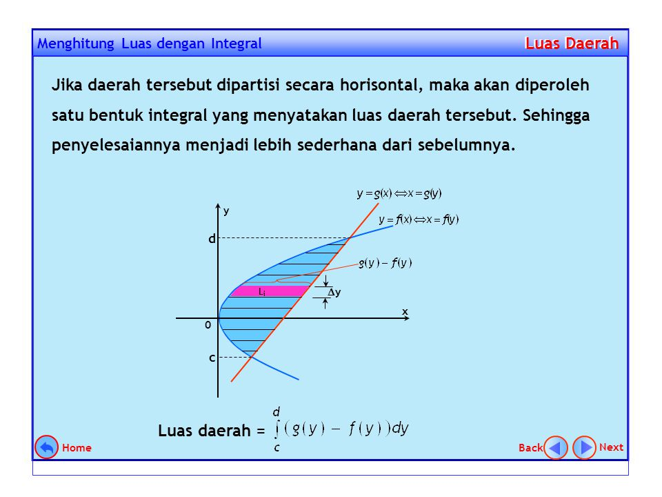 Menghitung Luas dengan Integral Luas Daerah Luas Daerah