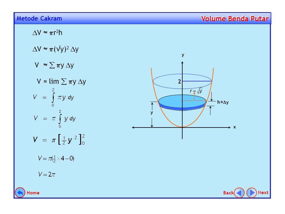 Metode Cakram Volume Benda Putar Volume Benda Putar V  r2h