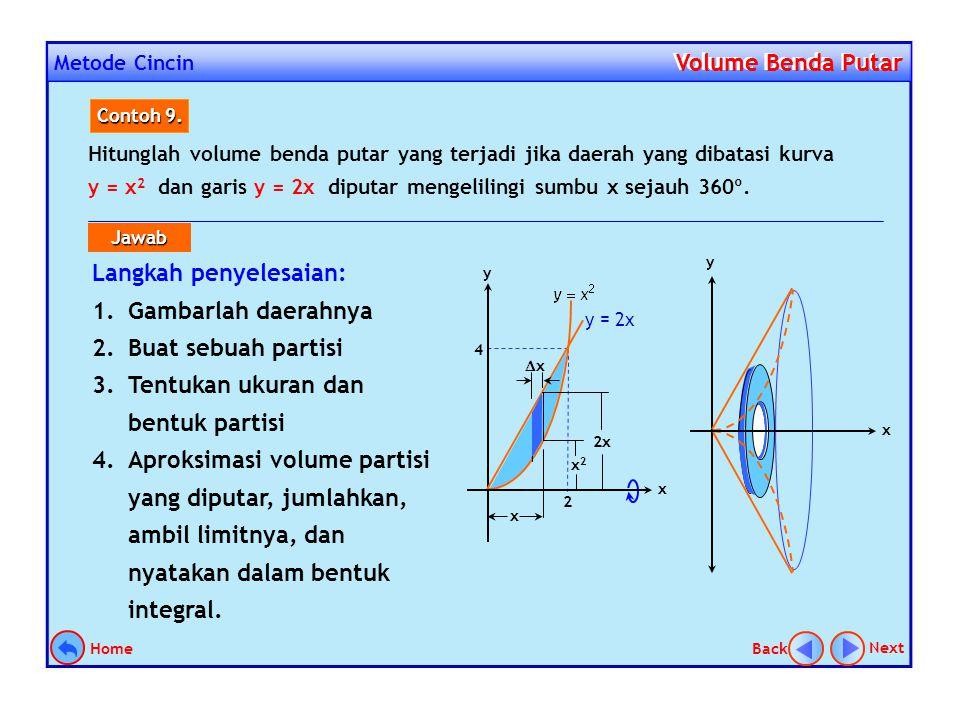 Metode Cincin Volume Benda Putar Volume Benda Putar