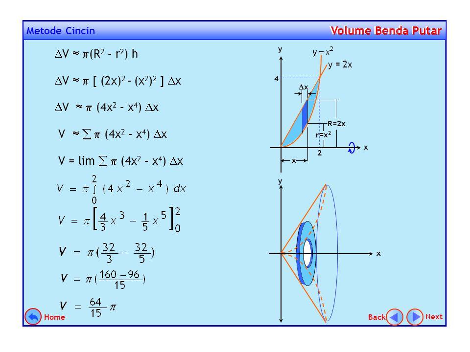 Metode Cincin Volume Benda Putar Volume Benda Putar V  (R2 – r2) h