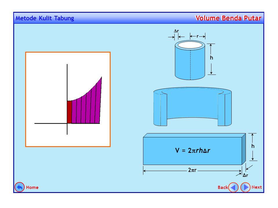 Metode Kulit Tabung Volume Benda Putar Volume Benda Putar