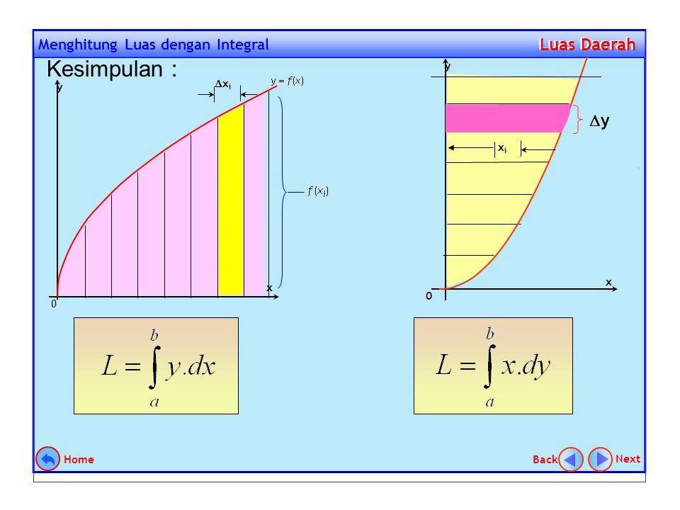 Kesimpulan : Menghitung Luas dengan Integral Luas Daerah Luas Daerah