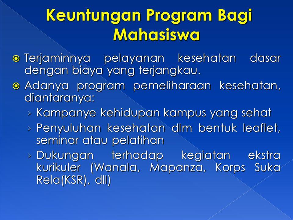 Keuntungan Program Bagi Mahasiswa