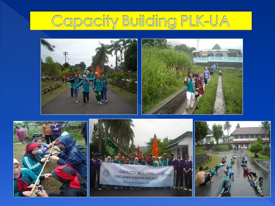 Capacity Building PLK-UA
