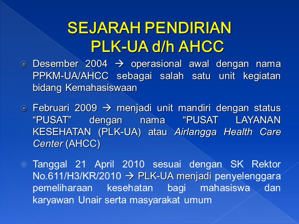 SEJARAH PENDIRIAN PLK-UA d/h AHCC