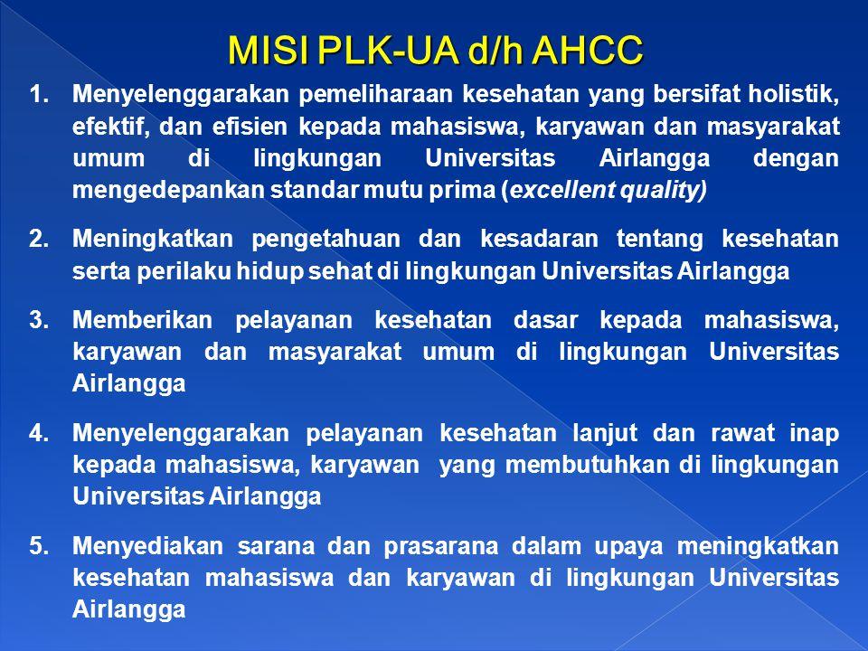MISI PLK-UA d/h AHCC