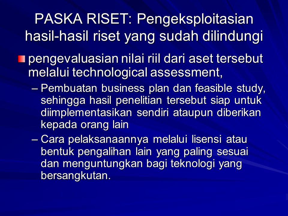 PASKA RISET: Pengeksploitasian hasil-hasil riset yang sudah dilindungi