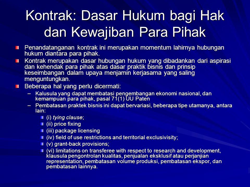 Kontrak: Dasar Hukum bagi Hak dan Kewajiban Para Pihak