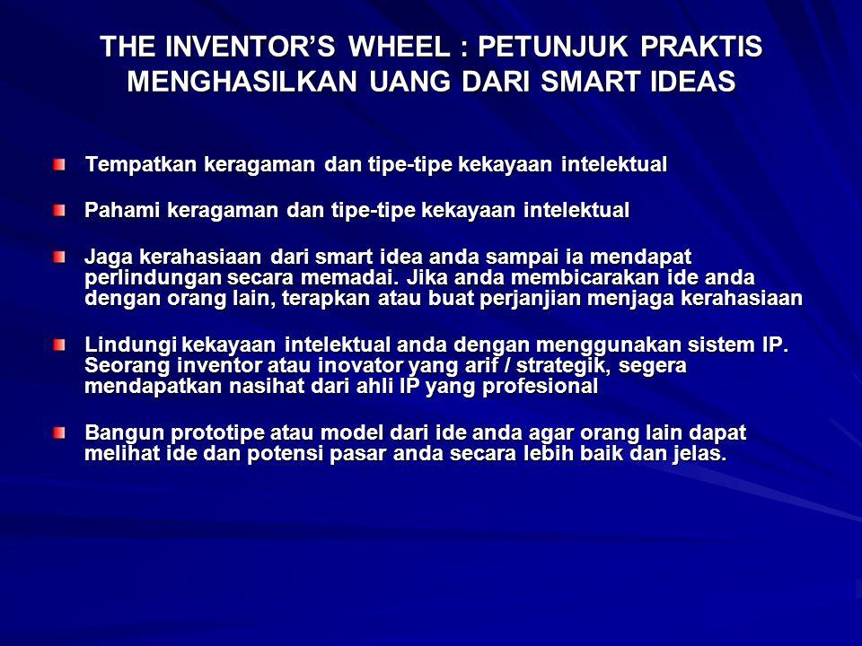 THE INVENTOR'S WHEEL : PETUNJUK PRAKTIS MENGHASILKAN UANG DARI SMART IDEAS