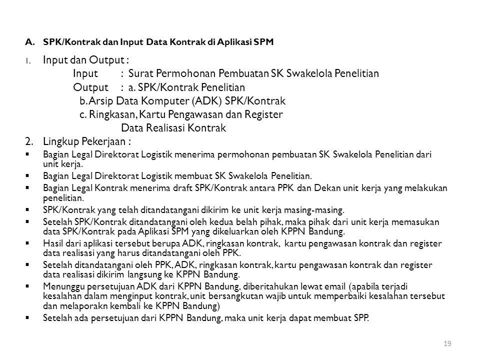 Input : Surat Permohonan Pembuatan SK Swakelola Penelitian