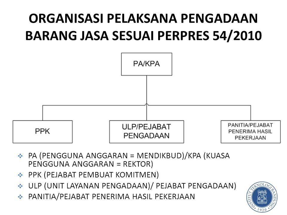 ORGANISASI PELAKSANA PENGADAAN BARANG JASA SESUAI PERPRES 54/2010