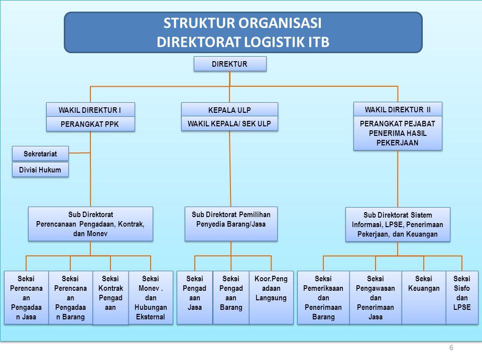 STRUKTUR ORGANISASI DIREKTORAT LOGISTIK ITB