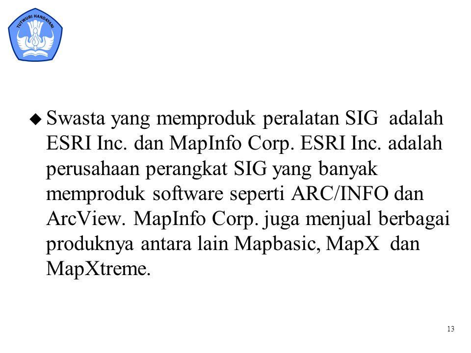 Swasta yang memproduk peralatan SIG adalah ESRI Inc. dan MapInfo Corp