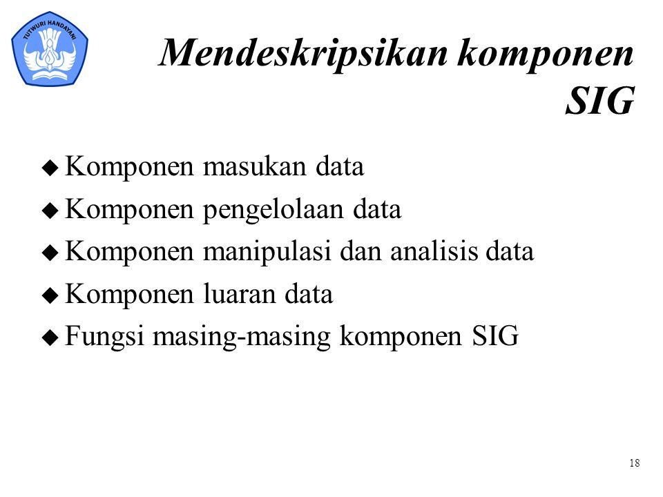 Mendeskripsikan komponen SIG