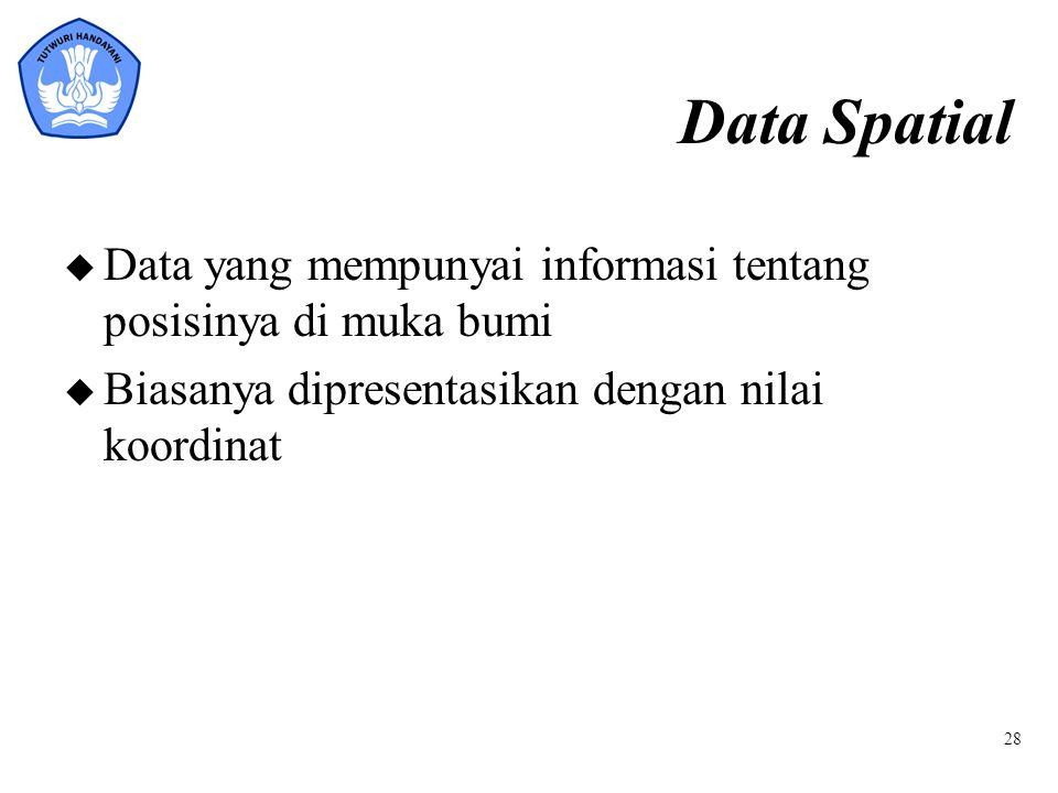 Data Spatial Data yang mempunyai informasi tentang posisinya di muka bumi.