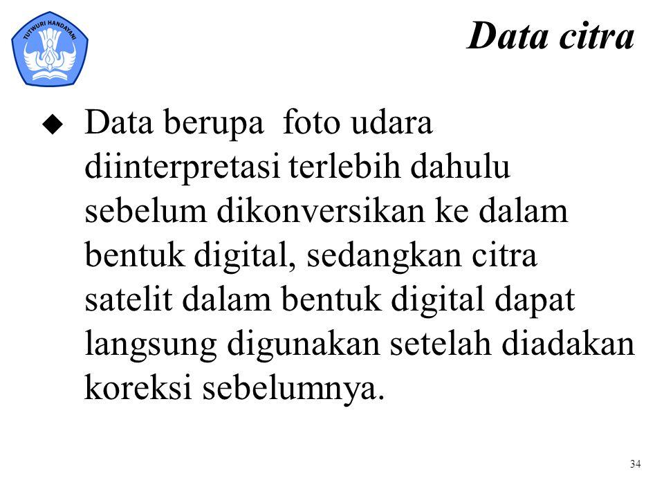 Data citra