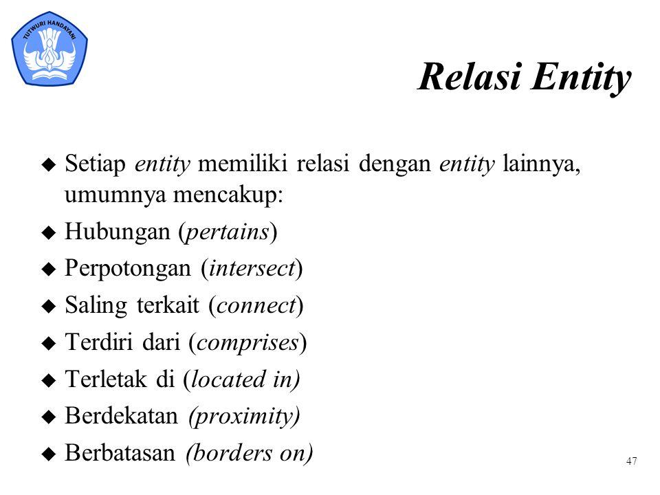 Relasi Entity Setiap entity memiliki relasi dengan entity lainnya, umumnya mencakup: Hubungan (pertains)