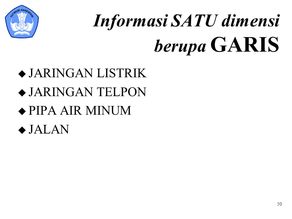 Informasi SATU dimensi berupa GARIS