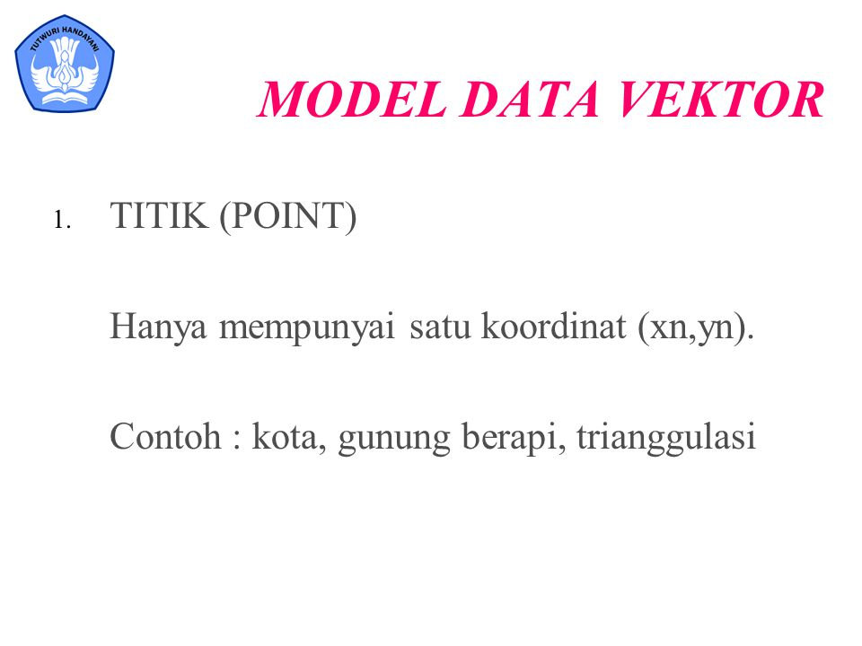MODEL DATA VEKTOR TITIK (POINT)
