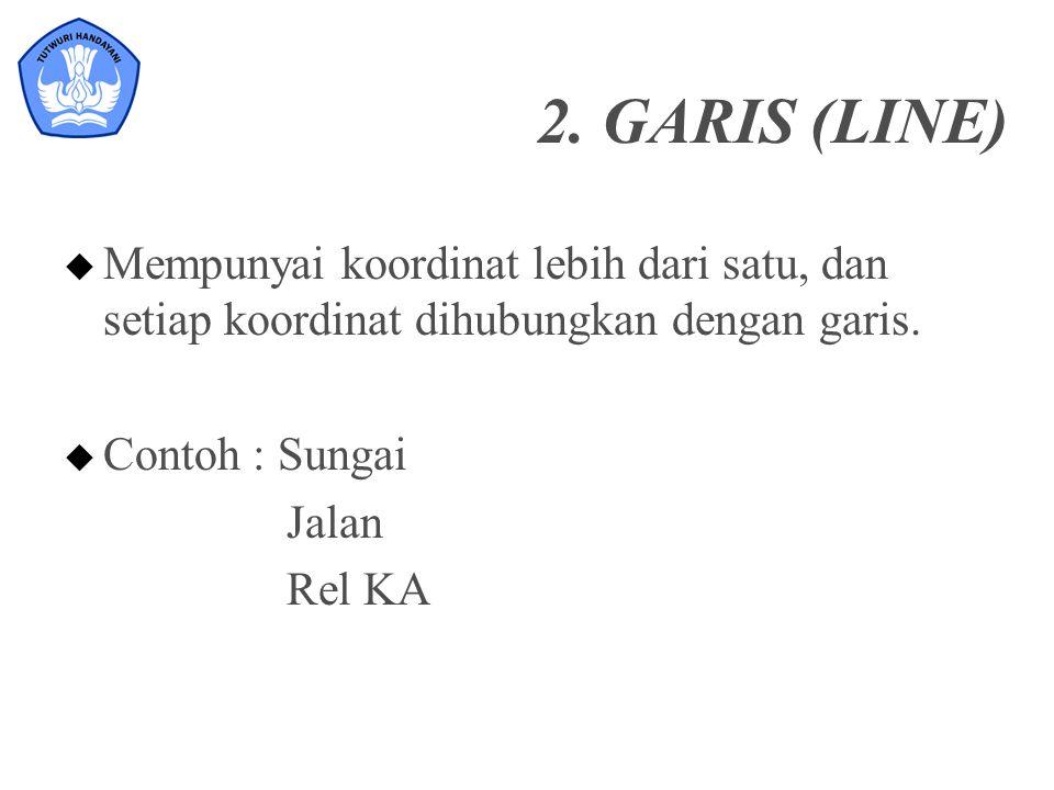 2. GARIS (LINE) Mempunyai koordinat lebih dari satu, dan setiap koordinat dihubungkan dengan garis.