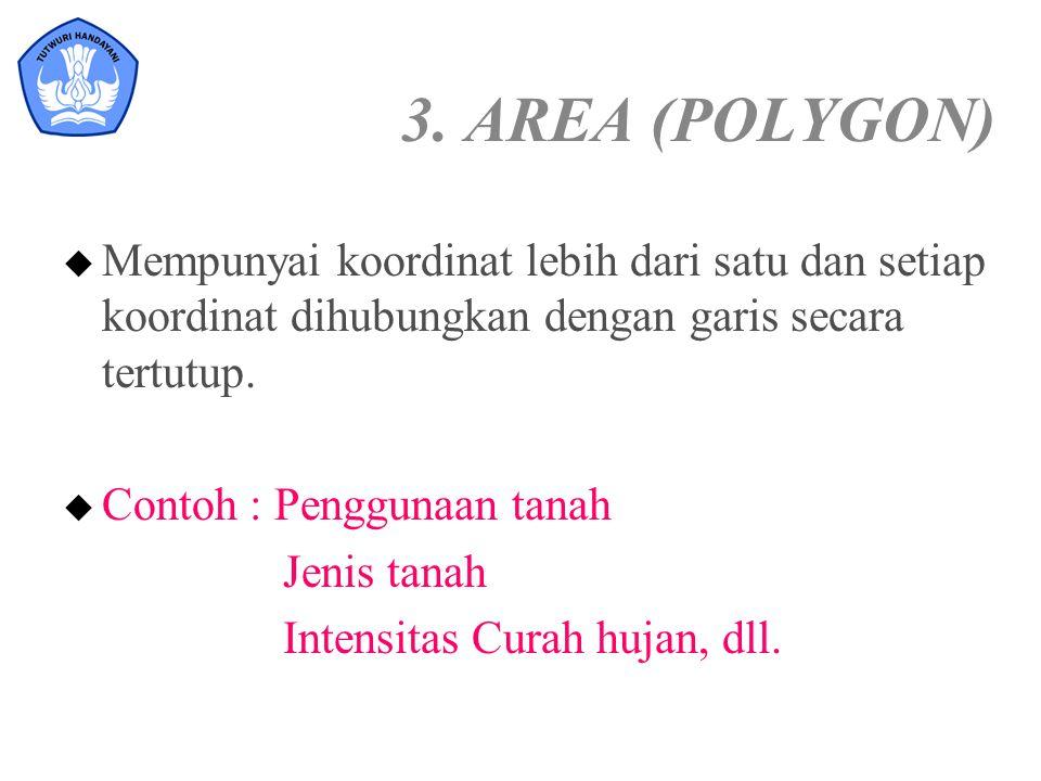 3. AREA (POLYGON) Mempunyai koordinat lebih dari satu dan setiap koordinat dihubungkan dengan garis secara tertutup.