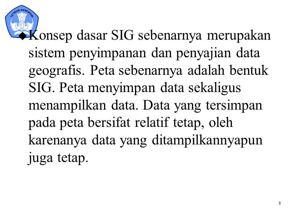 Konsep dasar SIG sebenarnya merupakan sistem penyimpanan dan penyajian data geografis.
