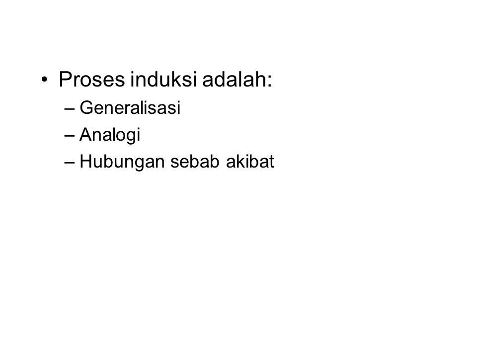 Proses induksi adalah: