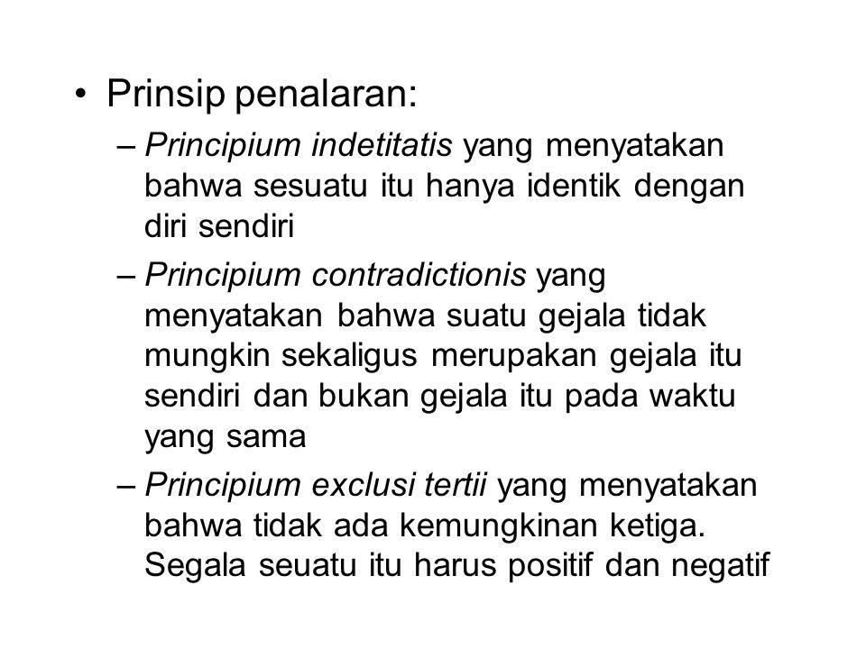 Prinsip penalaran: Principium indetitatis yang menyatakan bahwa sesuatu itu hanya identik dengan diri sendiri.