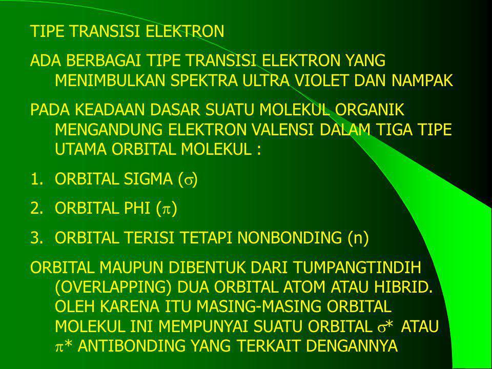 TIPE TRANSISI ELEKTRON