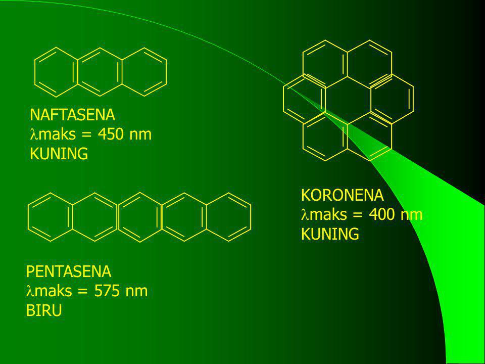 NAFTASENA maks = 450 nm KUNING KORONENA maks = 400 nm KUNING PENTASENA maks = 575 nm BIRU