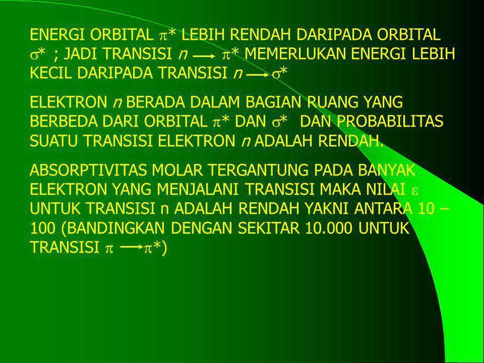 ENERGI ORBITAL . LEBIH RENDAH DARIPADA ORBITAL . ; JADI TRANSISI n 