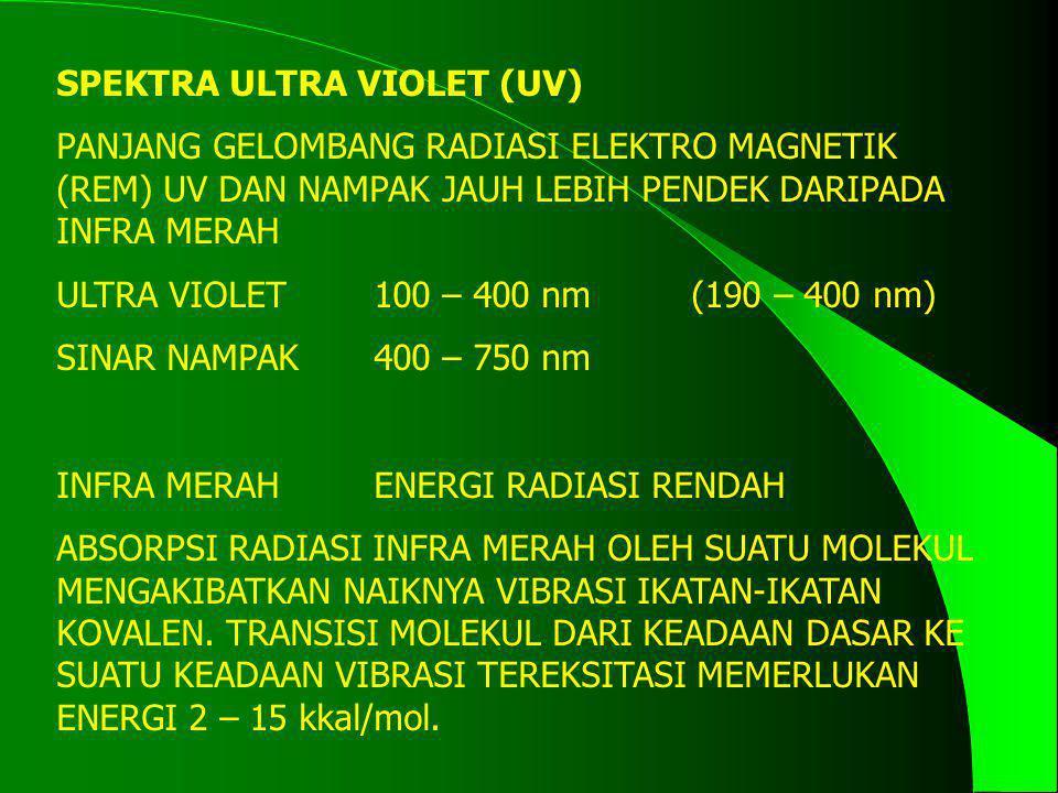 SPEKTRA ULTRA VIOLET (UV)