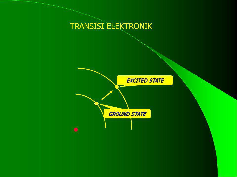 TRANSISI ELEKTRONIK EXCITED STATE GROUND STATE