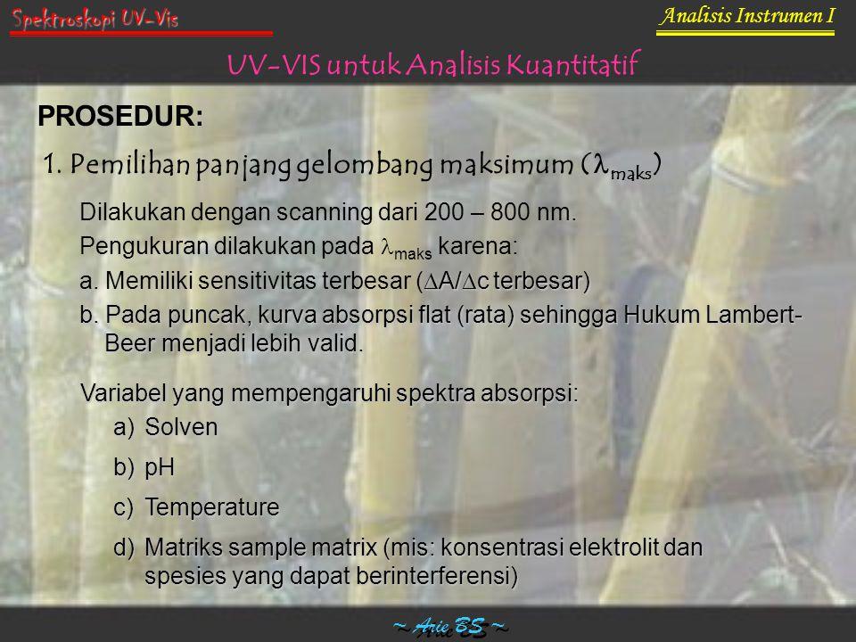 UV-VIS untuk Analisis Kuantitatif