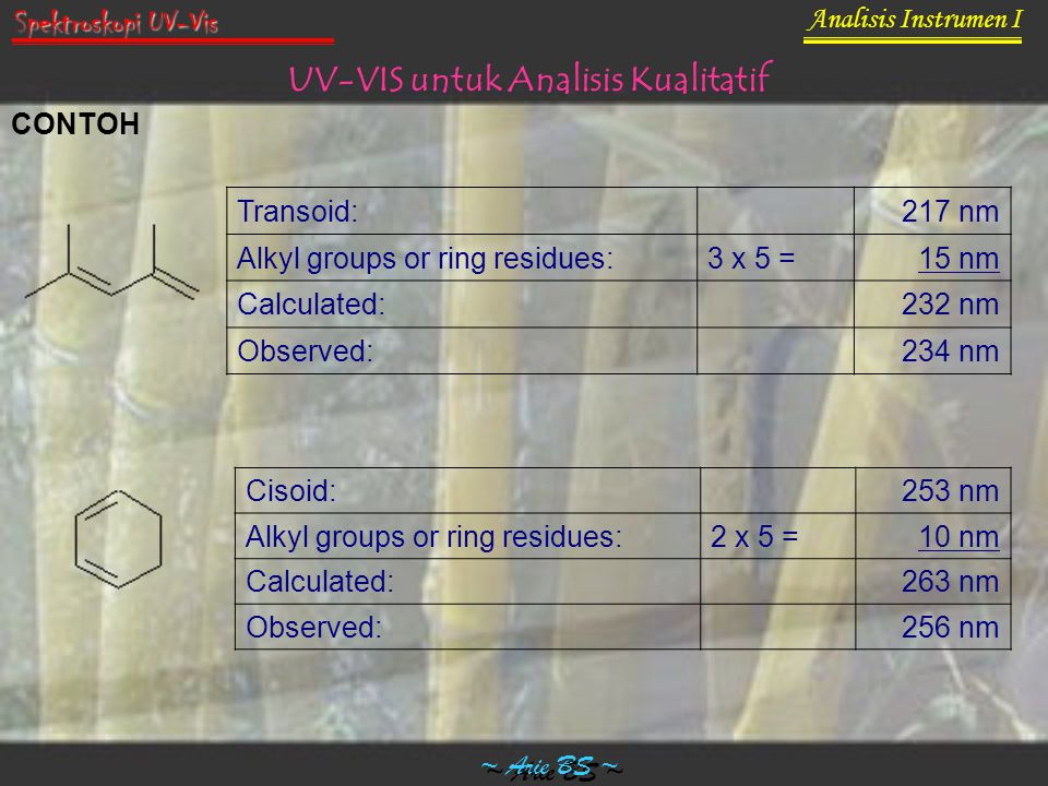 UV-VIS untuk Analisis Kualitatif
