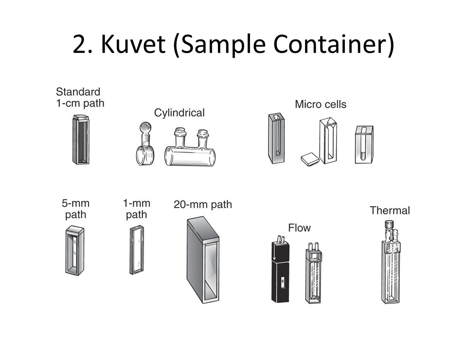 2. Kuvet (Sample Container)