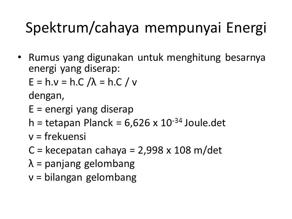 Spektrum/cahaya mempunyai Energi