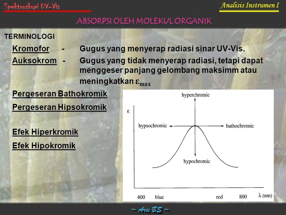 Kromofor - Gugus yang menyerap radiasi sinar UV-Vis.