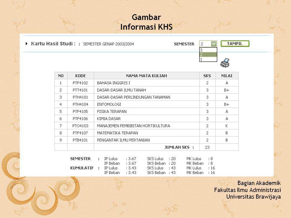 Gambar Informasi KHS Bagian Akademik Fakultas Ilmu Administrasi Universitas Brawijaya