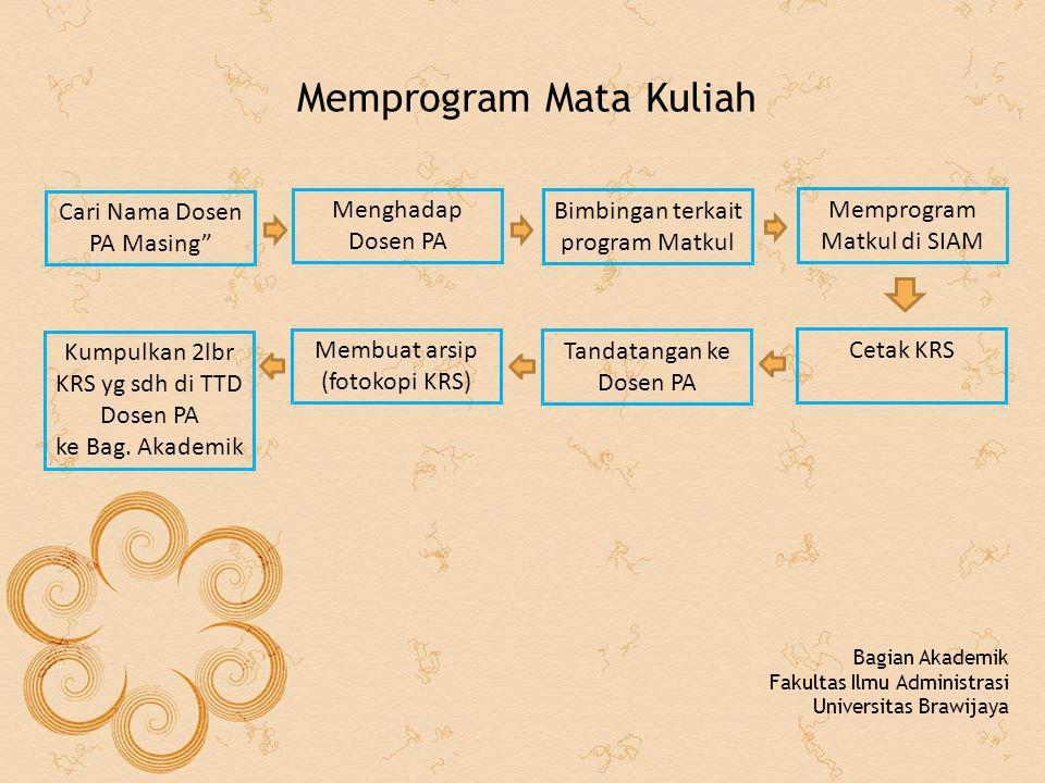 Memprogram Mata Kuliah