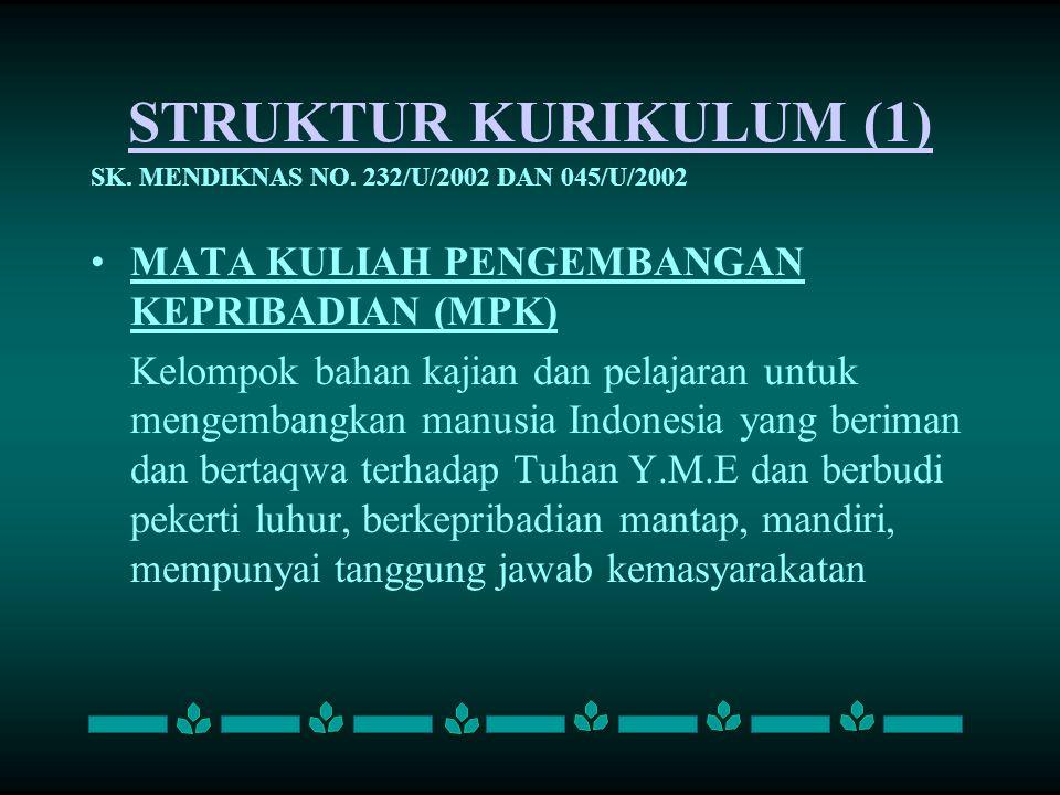 STRUKTUR KURIKULUM (1) MATA KULIAH PENGEMBANGAN KEPRIBADIAN (MPK)