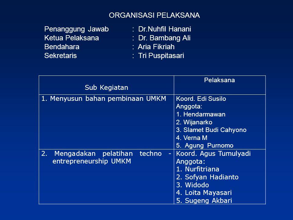 Penanggung Jawab : Dr.Nuhfil Hanani Ketua Pelaksana : Dr. Bambang Ali