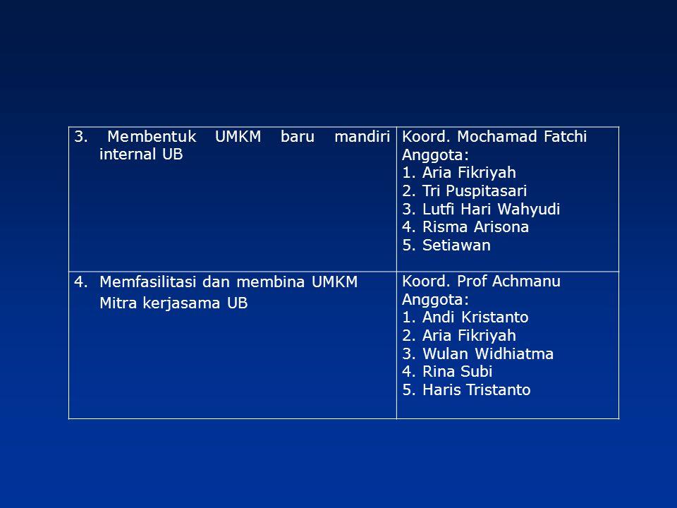 3. Membentuk UMKM baru mandiri internal UB