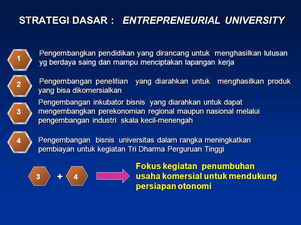STRATEGI DASAR : ENTREPRENEURIAL UNIVERSITY