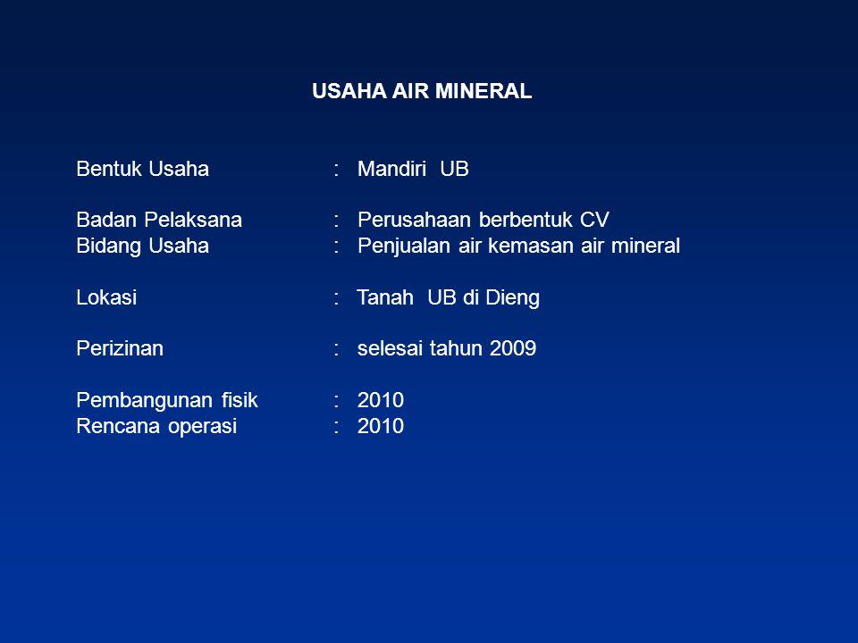 USAHA AIR MINERAL Bentuk Usaha : Mandiri UB. Badan Pelaksana : Perusahaan berbentuk CV.