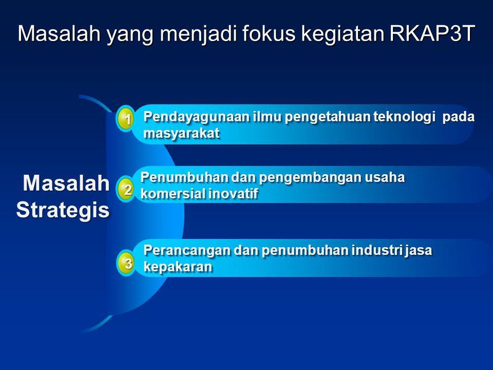 Masalah yang menjadi fokus kegiatan RKAP3T