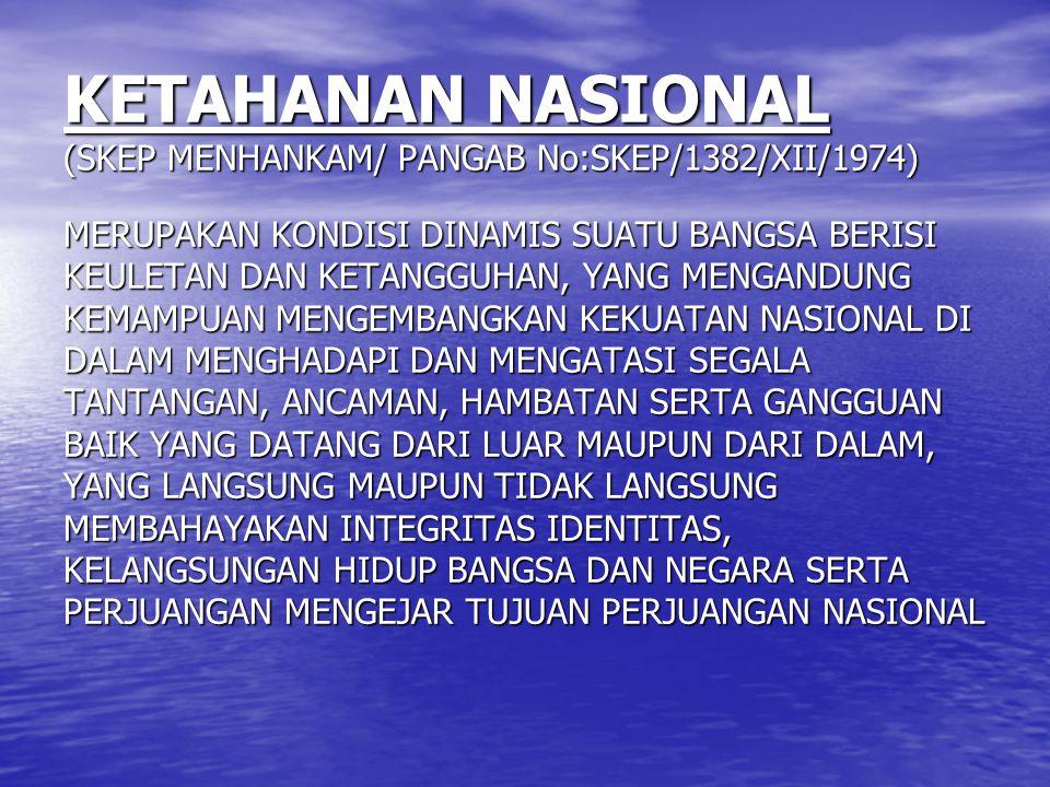 KETAHANAN NASIONAL (SKEP MENHANKAM/ PANGAB No:SKEP/1382/XII/1974)