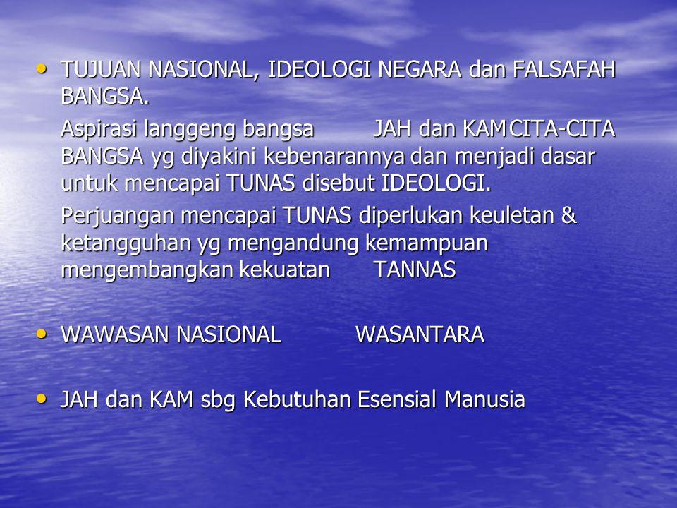 TUJUAN NASIONAL, IDEOLOGI NEGARA dan FALSAFAH BANGSA.